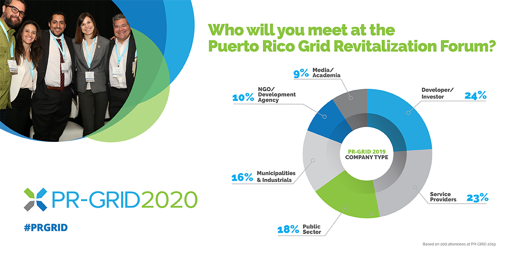 PR-GRID 2020: Who will you meet?